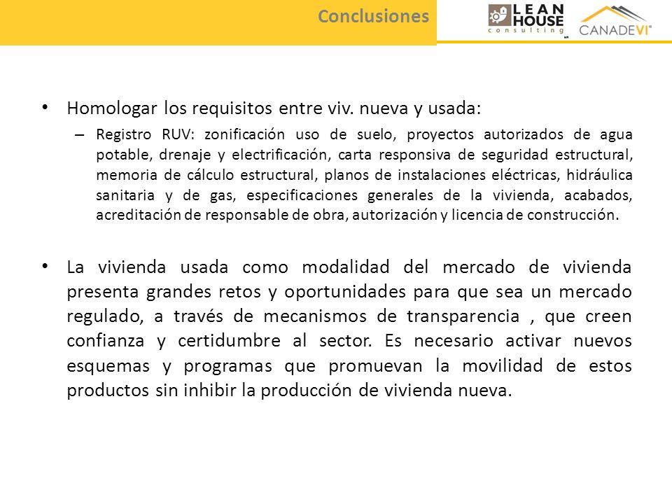 Homologar los requisitos entre viv. nueva y usada: – Registro RUV: zonificación uso de suelo, proyectos autorizados de agua potable, drenaje y electri