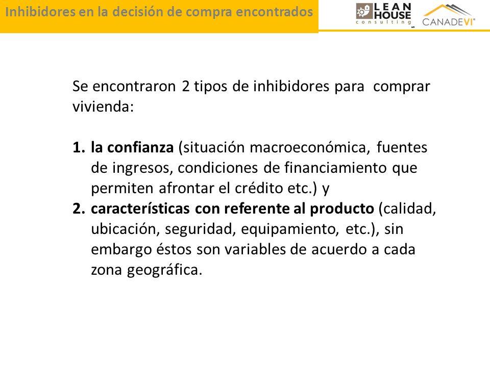 Se encontraron 2 tipos de inhibidores para comprar vivienda: 1.la confianza (situación macroeconómica, fuentes de ingresos, condiciones de financiamie