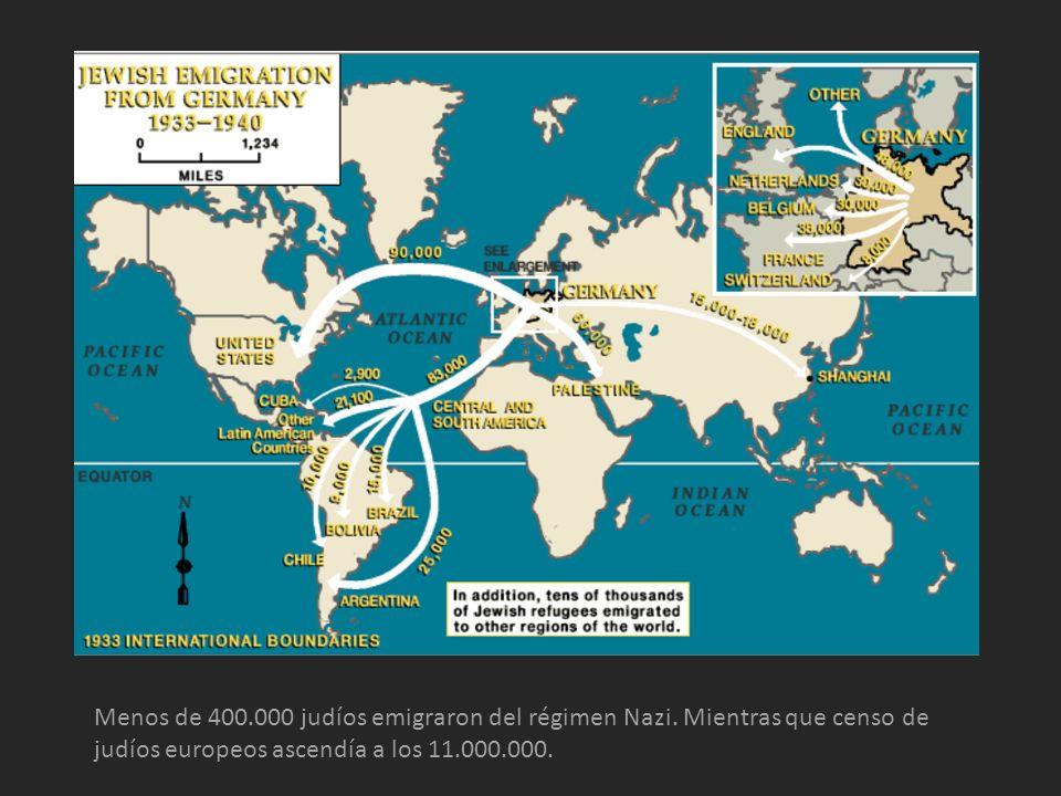 Menos de 400.000 judíos emigraron del régimen Nazi. Mientras que censo de judíos europeos ascendía a los 11.000.000.