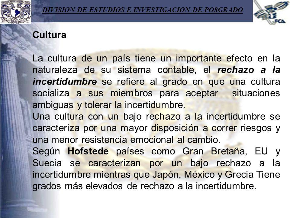 DIVISION DE ESTUDIOS E INVESTIGACION DE POSGRADO Cultura La cultura de un país tiene un importante efecto en la naturaleza de su sistema contable, el