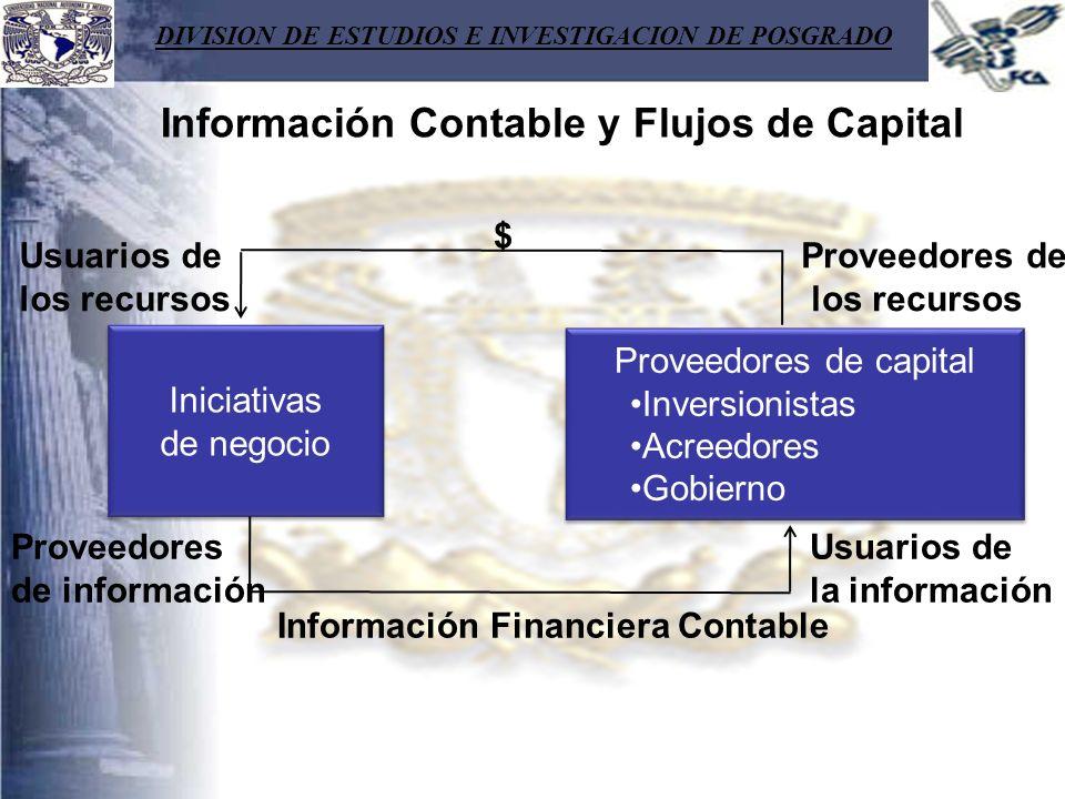 DIVISION DE ESTUDIOS E INVESTIGACION DE POSGRADO Proveedores de capital Inversionistas Acreedores Gobierno Proveedores de capital Inversionistas Acree