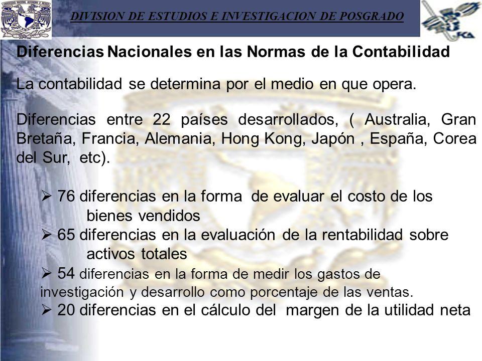 DIVISION DE ESTUDIOS E INVESTIGACION DE POSGRADO Diferencias Nacionales en las Normas de la Contabilidad La contabilidad se determina por el medio en