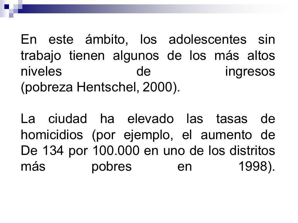 En este ámbito, los adolescentes sin trabajo tienen algunos de los más altos niveles de ingresos (pobreza Hentschel, 2000).