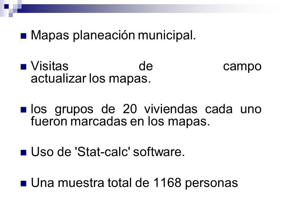 Mapas planeación municipal. Visitas de campo actualizar los mapas.
