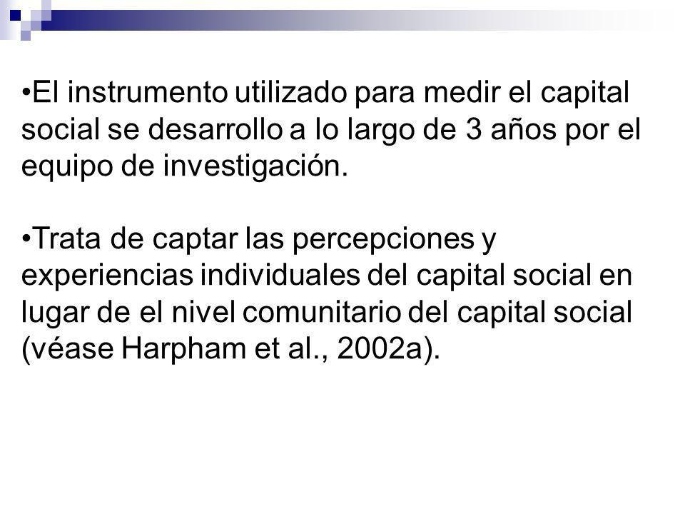 El instrumento utilizado para medir el capital social se desarrollo a lo largo de 3 años por el equipo de investigación.