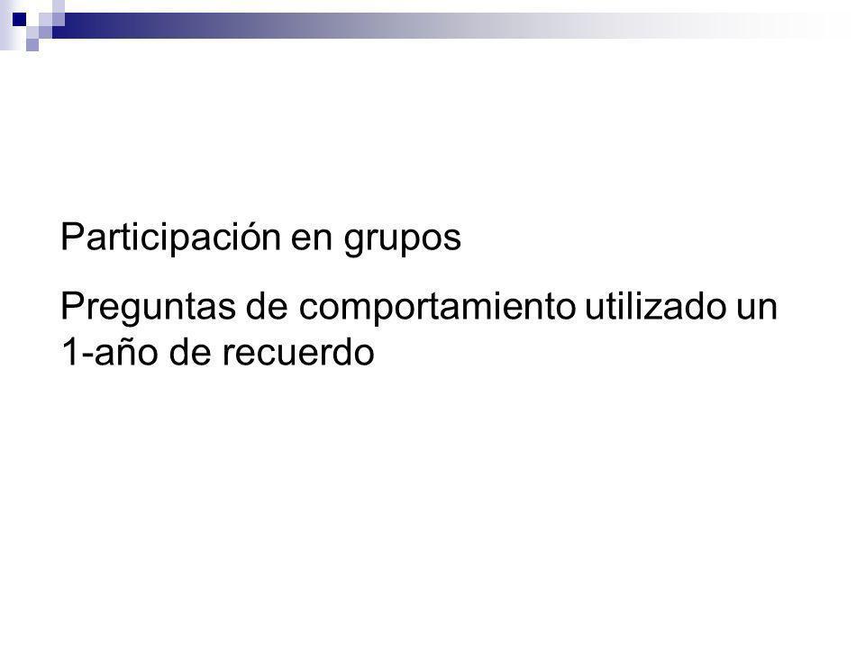 Participación en grupos Preguntas de comportamiento utilizado un 1-año de recuerdo