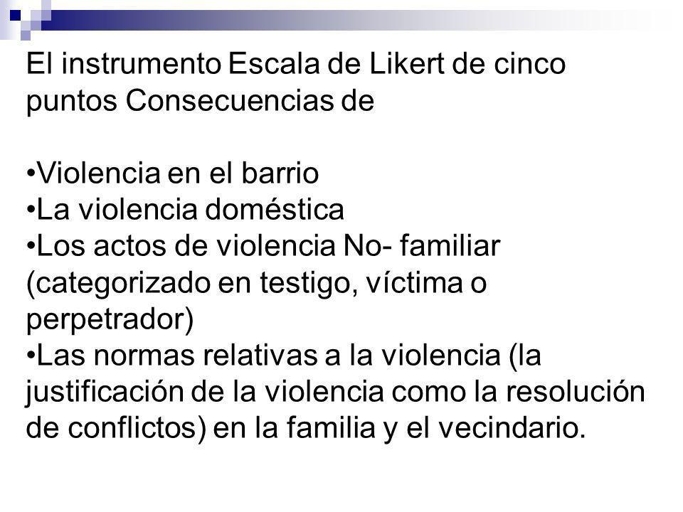 El instrumento Escala de Likert de cinco puntos Consecuencias de Violencia en el barrio La violencia doméstica Los actos de violencia No- familiar (categorizado en testigo, víctima o perpetrador) Las normas relativas a la violencia (la justificación de la violencia como la resolución de conflictos) en la familia y el vecindario.