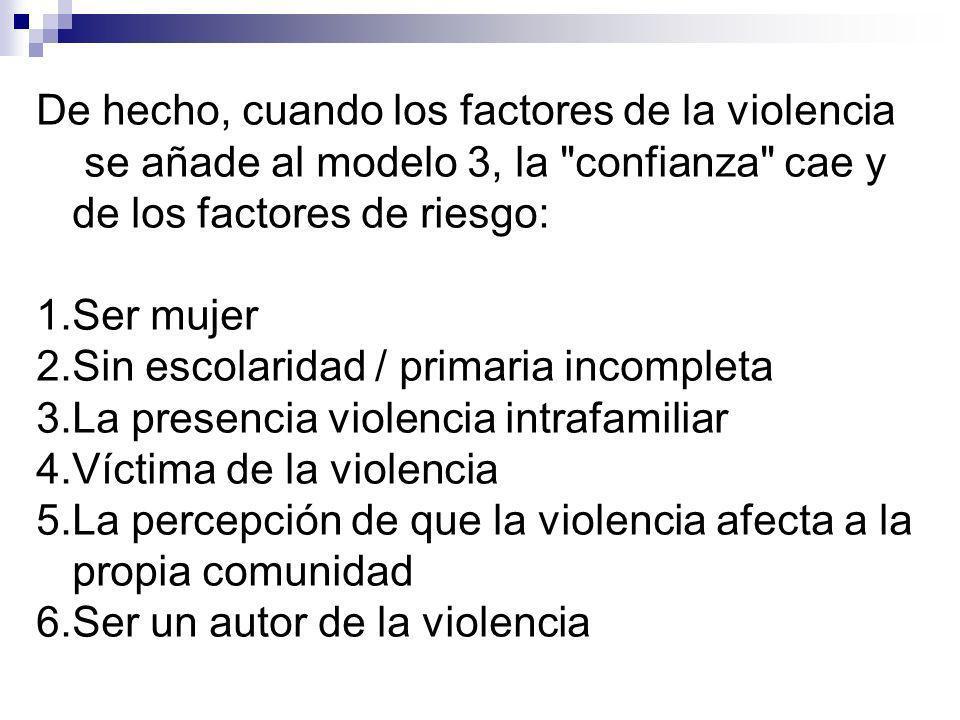 De hecho, cuando los factores de la violencia se añade al modelo 3, la confianza cae y de los factores de riesgo: 1.Ser mujer 2.Sin escolaridad / primaria incompleta 3.La presencia violencia intrafamiliar 4.Víctima de la violencia 5.La percepción de que la violencia afecta a la propia comunidad 6.Ser un autor de la violencia