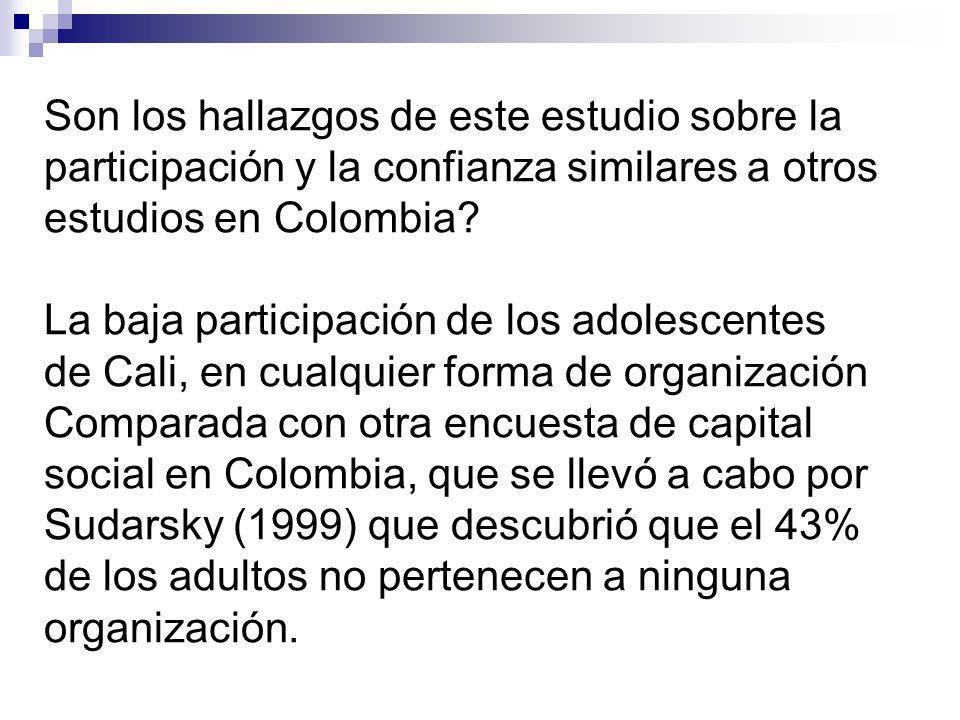 Son los hallazgos de este estudio sobre la participación y la confianza similares a otros estudios en Colombia.