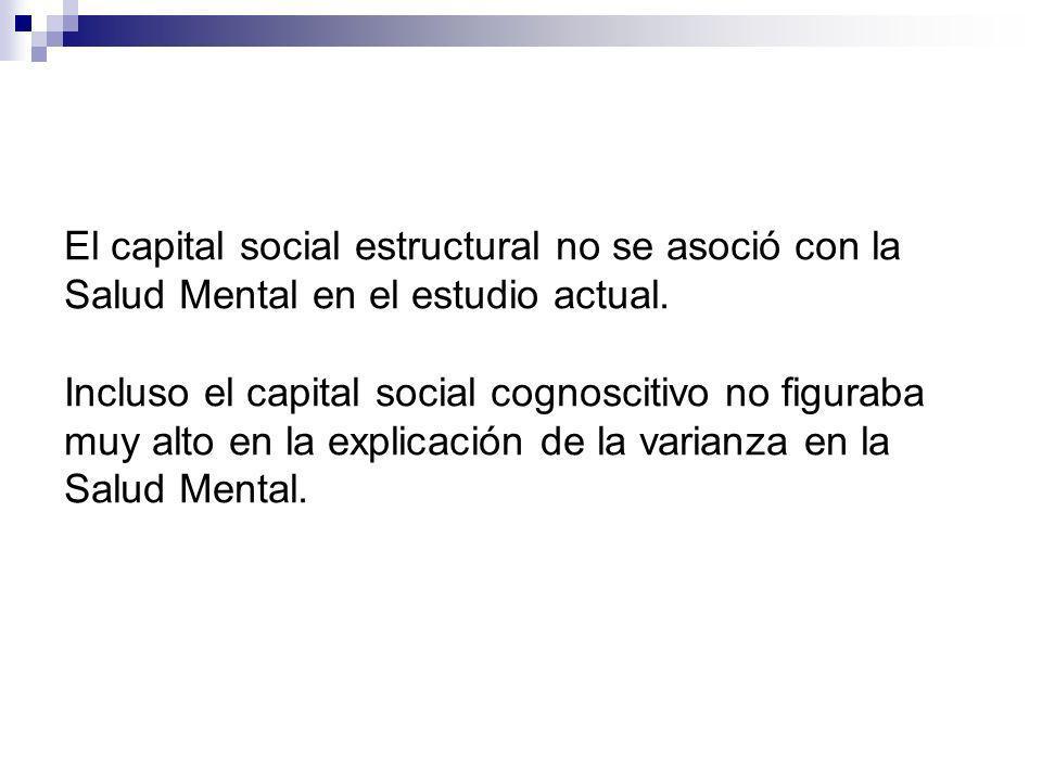 El capital social estructural no se asoció con la Salud Mental en el estudio actual.