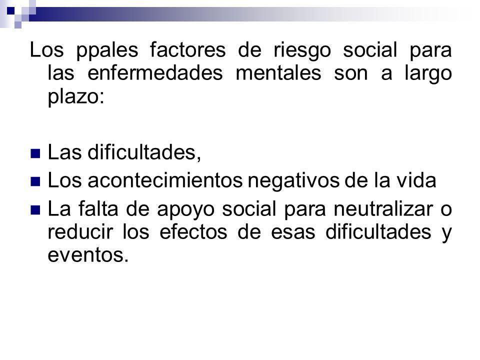 Los ppales factores de riesgo social para las enfermedades mentales son a largo plazo: Las dificultades, Los acontecimientos negativos de la vida La falta de apoyo social para neutralizar o reducir los efectos de esas dificultades y eventos.