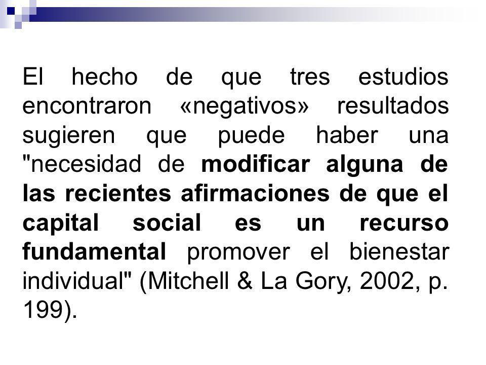 El hecho de que tres estudios encontraron «negativos» resultados sugieren que puede haber una necesidad de modificar alguna de las recientes afirmaciones de que el capital social es un recurso fundamental promover el bienestar individual (Mitchell & La Gory, 2002, p.