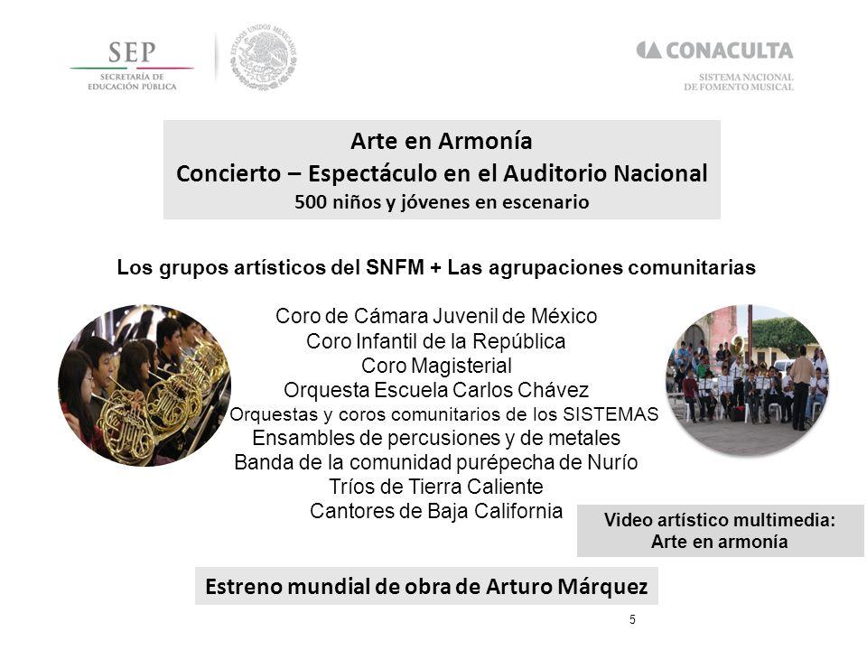 Sede del Sistema Nacional de Fomento Musical: Casa Rivas Mercado