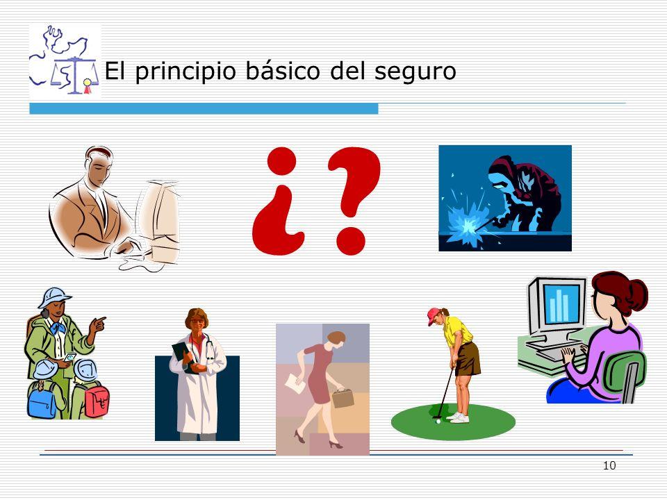 El principio básico del seguro 10 ¿?