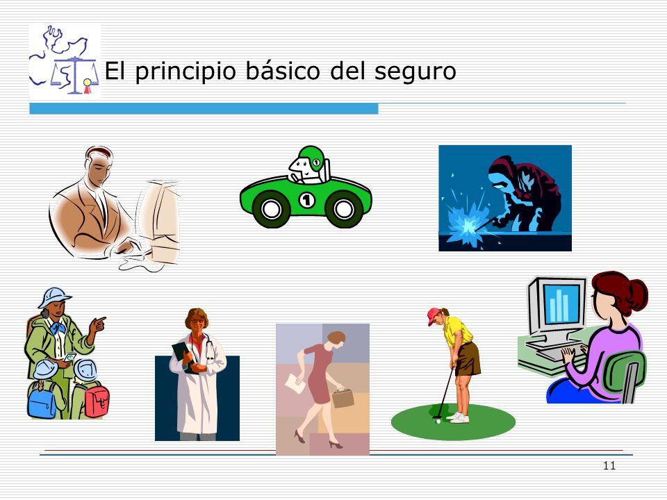 El principio básico del seguro 11