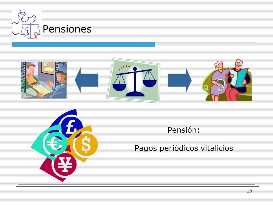 15 Pensiones Pensión: Pagos periódicos vitalicios