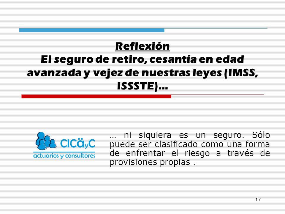 17 Reflexión El seguro de retiro, cesantía en edad avanzada y vejez de nuestras leyes (IMSS, ISSSTE)… … ni siquiera es un seguro.