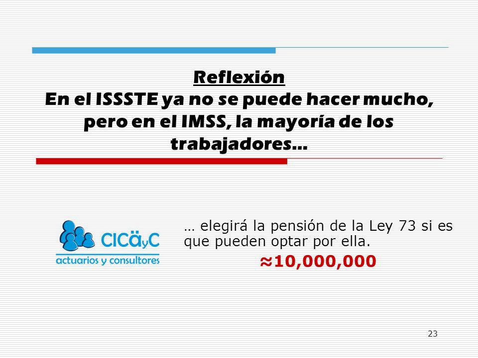 23 Reflexión En el ISSSTE ya no se puede hacer mucho, pero en el IMSS, la mayoría de los trabajadores… … elegirá la pensión de la Ley 73 si es que pueden optar por ella.