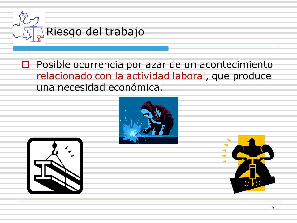 6 Riesgo del trabajo Posible ocurrencia por azar de un acontecimiento relacionado con la actividad laboral, que produce una necesidad económica.