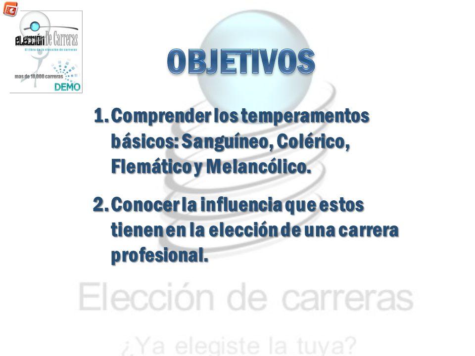 1.Comprender los temperamentos básicos: Sanguíneo, Colérico, Flemático y Melancólico. 2.Conocer la influencia que estos tienen en la elección de una c