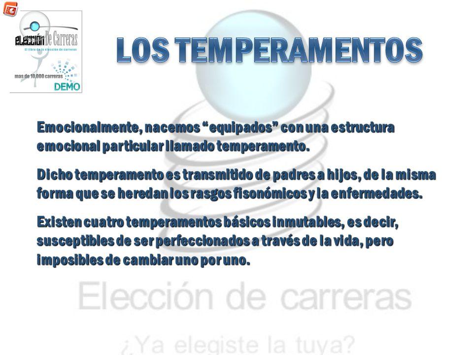 Emocionalmente, nacemos equipados con una estructura emocional particular llamado temperamento. Dicho temperamento es transmitido de padres a hijos, d