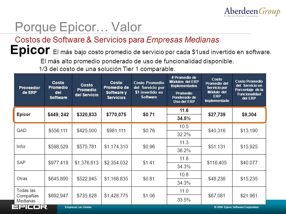 Proveedor de ERP Costo Promedio del Software Costo Promedio del Servicio Costo Promedio de Software y Servicios Costo Promedio del Servicio por $1 inv