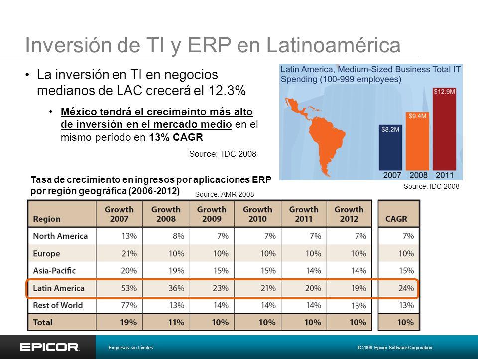 Inversión de TI y ERP en Latinoamérica La inversión en TI en negocios medianos de LAC crecerá el 12.3% México tendrá el crecimeinto más alto de invers
