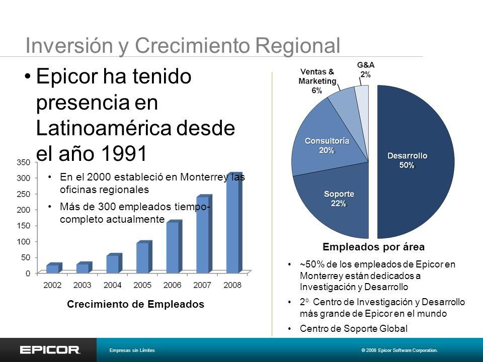 Inversión y Crecimiento Regional Empleados por área Crecimiento de Empleados Epicor ha tenido presencia en Latinoamérica desde el año 1991 En el 2000