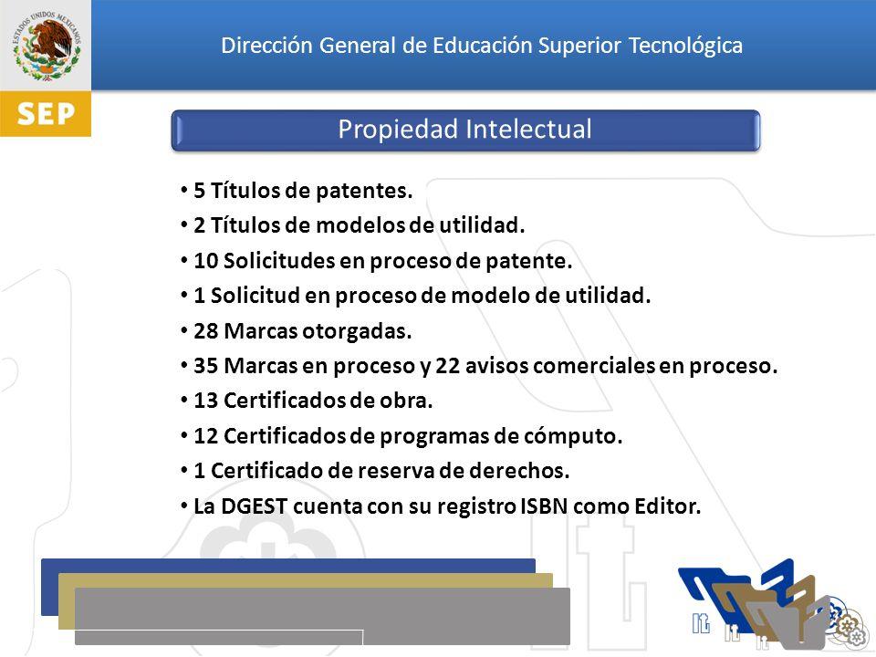 Dirección General de Educación Superior Tecnológica Propiedad Intelectual 5 Títulos de patentes.