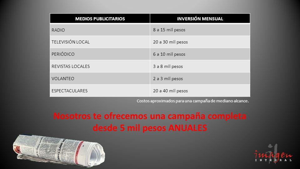 MEDIOS PUBLICITARIOSINVERSIÓN MENSUAL RADIO 8 a 15 mil pesos TELEVISIÓN LOCAL 20 a 30 mil pesos PERIÓDICO 6 a 10 mil pesos REVISTAS LOCALES 3 a 8 mil pesos VOLANTEO 2 a 3 mil pesos ESPECTACULARES 20 a 40 mil pesos Costos aproximados para una campaña de mediano alcance.