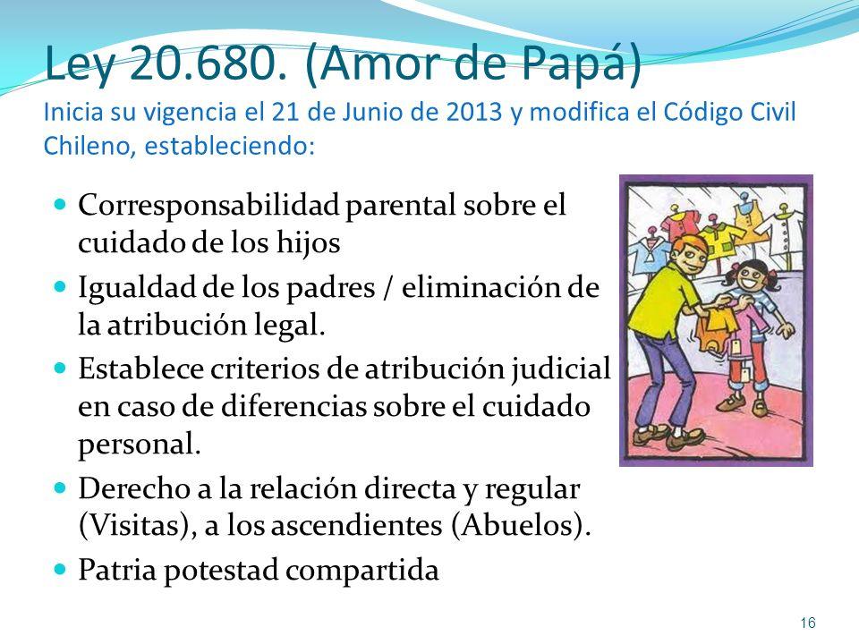 Ley 20.680. (Amor de Papá) Inicia su vigencia el 21 de Junio de 2013 y modifica el Código Civil Chileno, estableciendo: Corresponsabilidad parental so