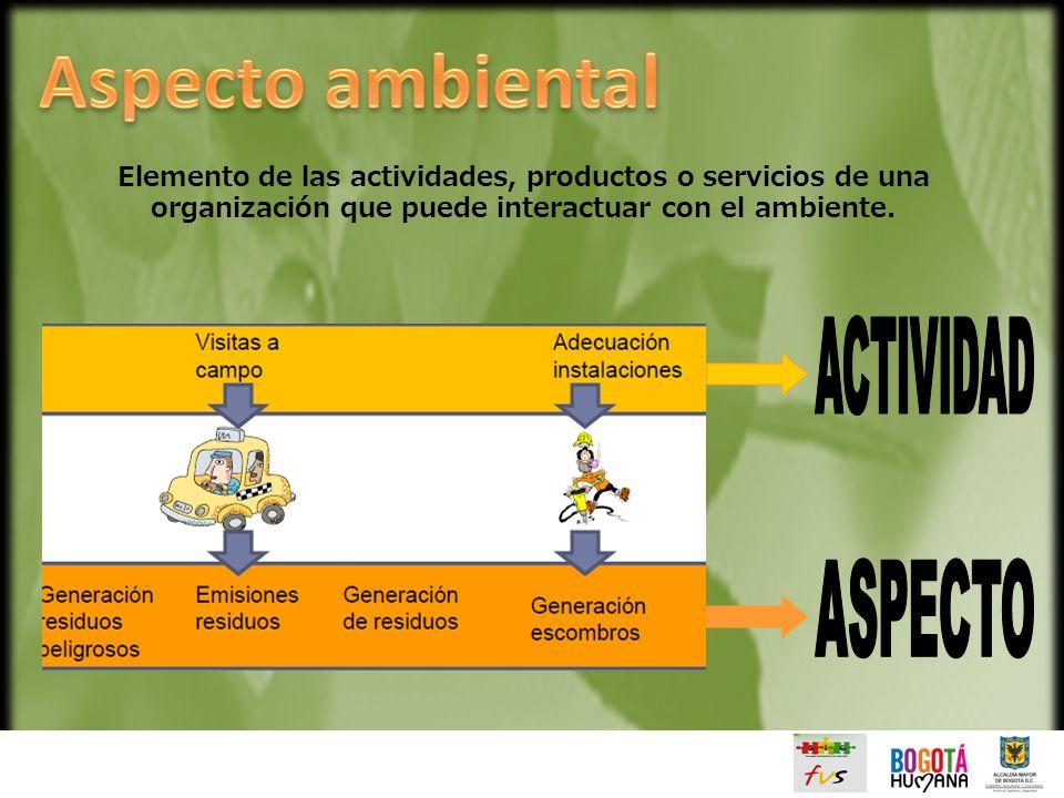 Elemento de las actividades, productos o servicios de una organización que puede interactuar con el ambiente.