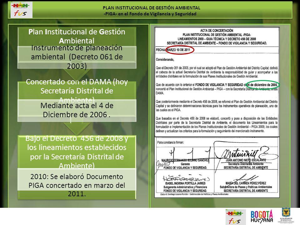 Bajo el Decreto 456 de 2008 y los lineamientos establecidos por la Secretaría Distrital de Ambiente) 2010: Se elaboró Documento PIGA concertado en mar