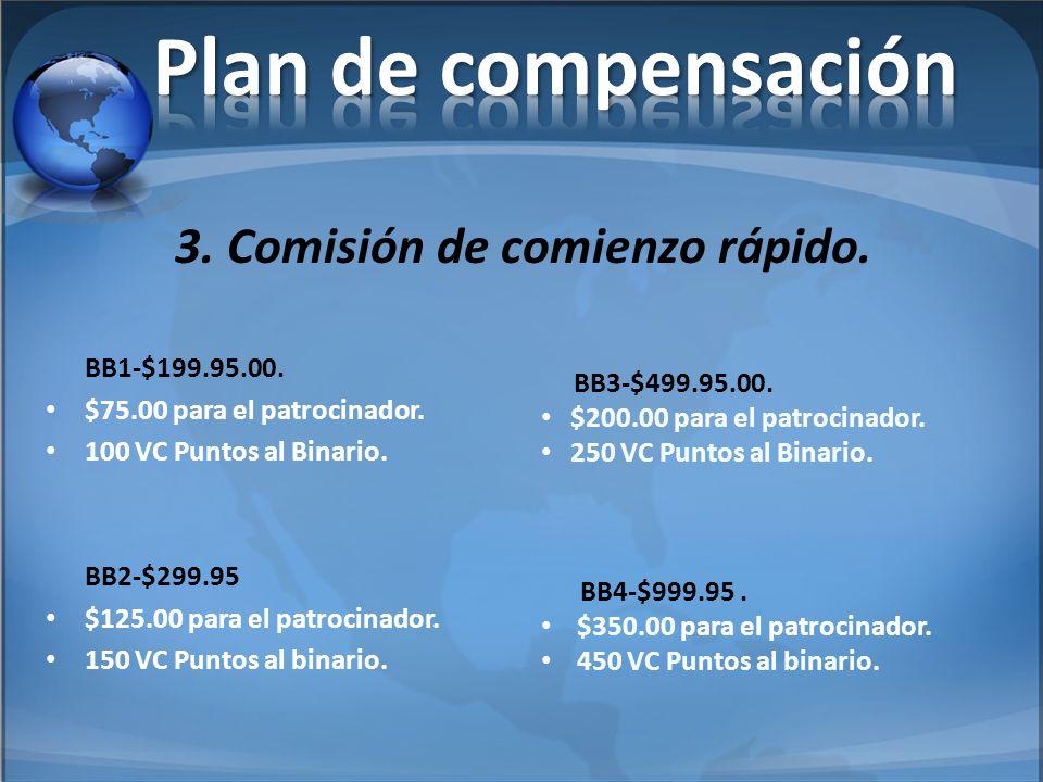 3. Comisión de comienzo rápido. BB1-$199.95.00. $75.00 para el patrocinador. 100 VC Puntos al Binario. BB2-$299.95 $125.00 para el patrocinador. 150 V