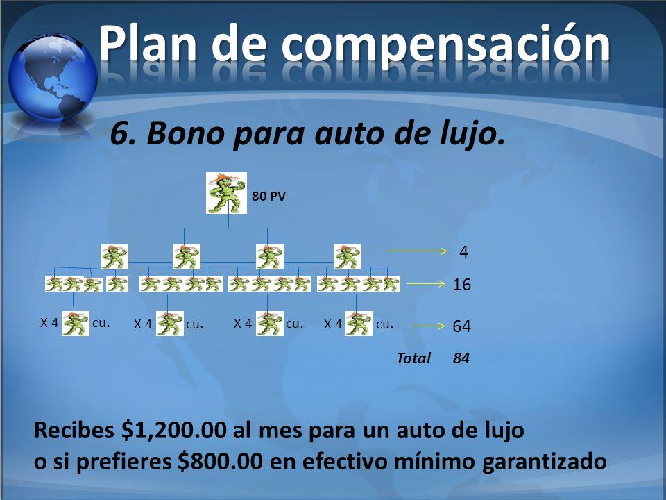 X 4 cu. 80 PV 4 16 64 Total 84 Recibes $1,200.00 al mes para un auto de lujo o si prefieres $800.00 en efectivo mínimo garantizado 6. Bono para auto d