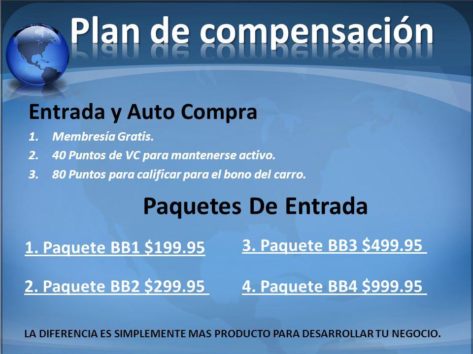 Entrada y Auto Compra 1.Membresía Gratis. 2.40 Puntos de VC para mantenerse activo. 3.80 Puntos para calificar para el bono del carro. Paquetes De Ent