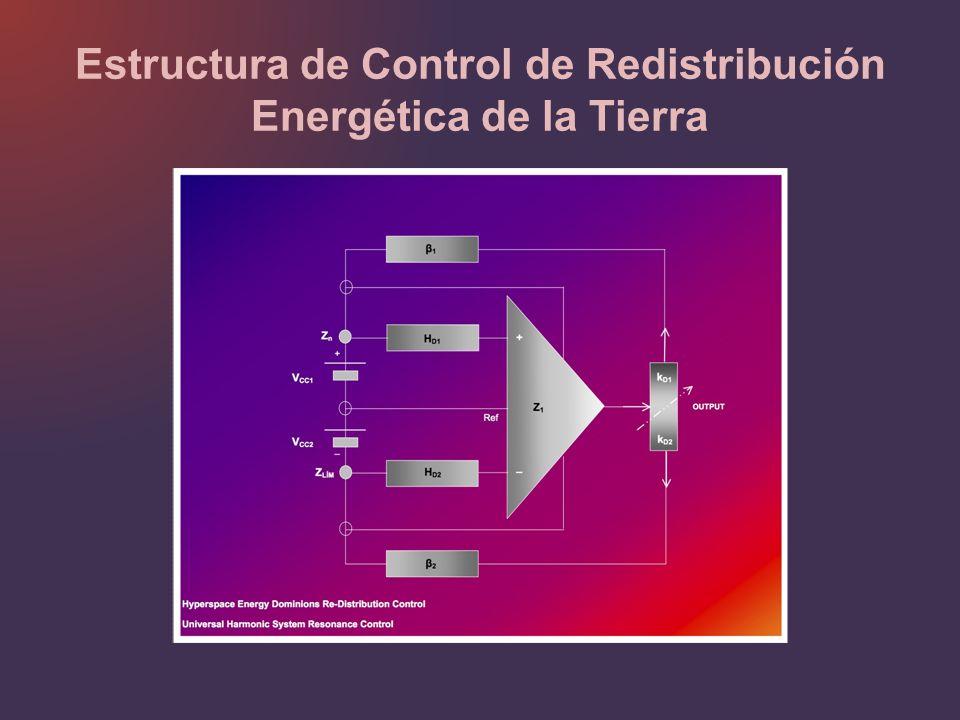 Estructura de Control de Redistribución Energética de la Tierra