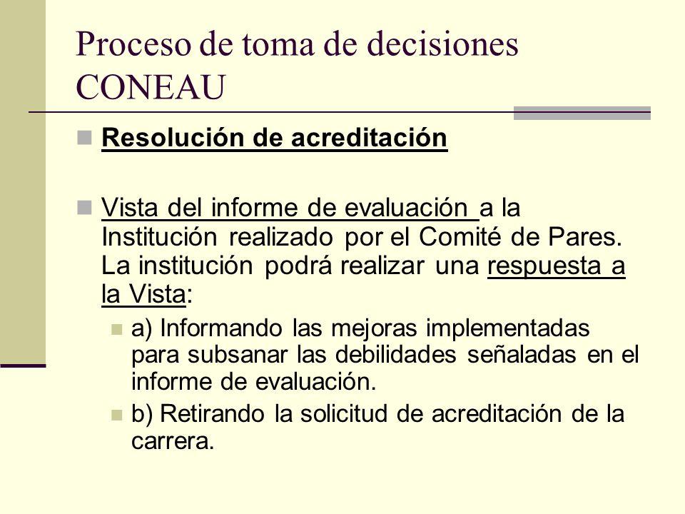 Proceso de toma de decisiones CONEAU Resolución de acreditación Vista del informe de evaluación a la Institución realizado por el Comité de Pares.