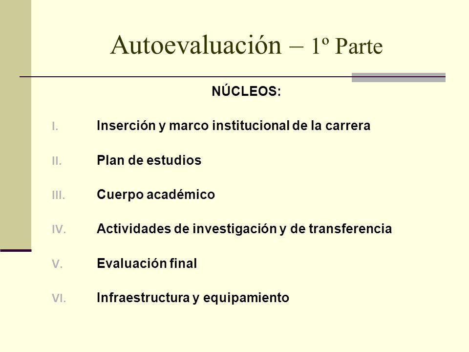 Autoevaluación – 1º Parte NÚCLEOS: I. Inserción y marco institucional de la carrera II.