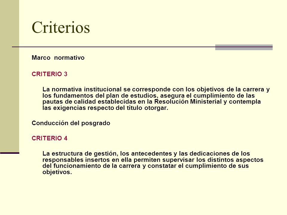 Criterios Marco normativo CRITERIO 3 La normativa institucional se corresponde con los objetivos de la carrera y los fundamentos del plan de estudios, asegura el cumplimiento de las pautas de calidad establecidas en la Resolución Ministerial y contempla las exigencias respecto del título otorgar.