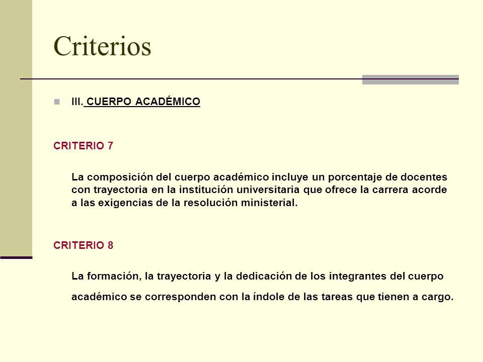 Criterios III.