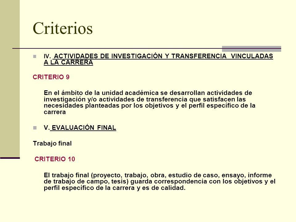 Criterios IV.