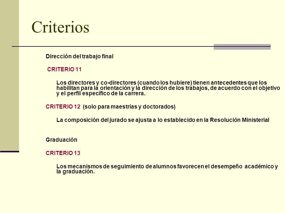Criterios Dirección del trabajo final CRITERIO 11 Los directores y co-directores (cuando los hubiere) tienen antecedentes que los habilitan para la orientación y la dirección de los trabajos, de acuerdo con el objetivo y el perfil específico de la carrera.