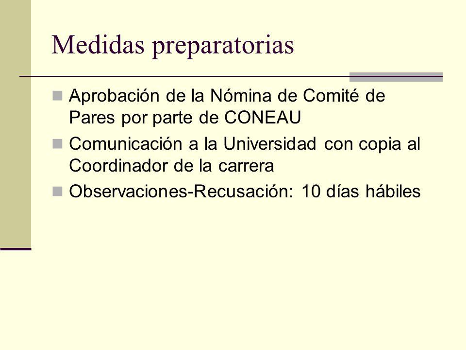 Medidas preparatorias Aprobación de la Nómina de Comité de Pares por parte de CONEAU Comunicación a la Universidad con copia al Coordinador de la carrera Observaciones-Recusación: 10 días hábiles