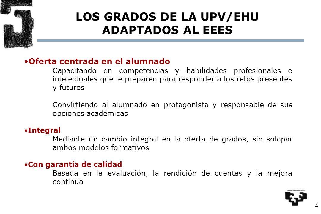 5 Ing.Eléctrica (A)(B)(G) Ing. Electrónica Industrial y Automática (A)(B)(G) Ing.