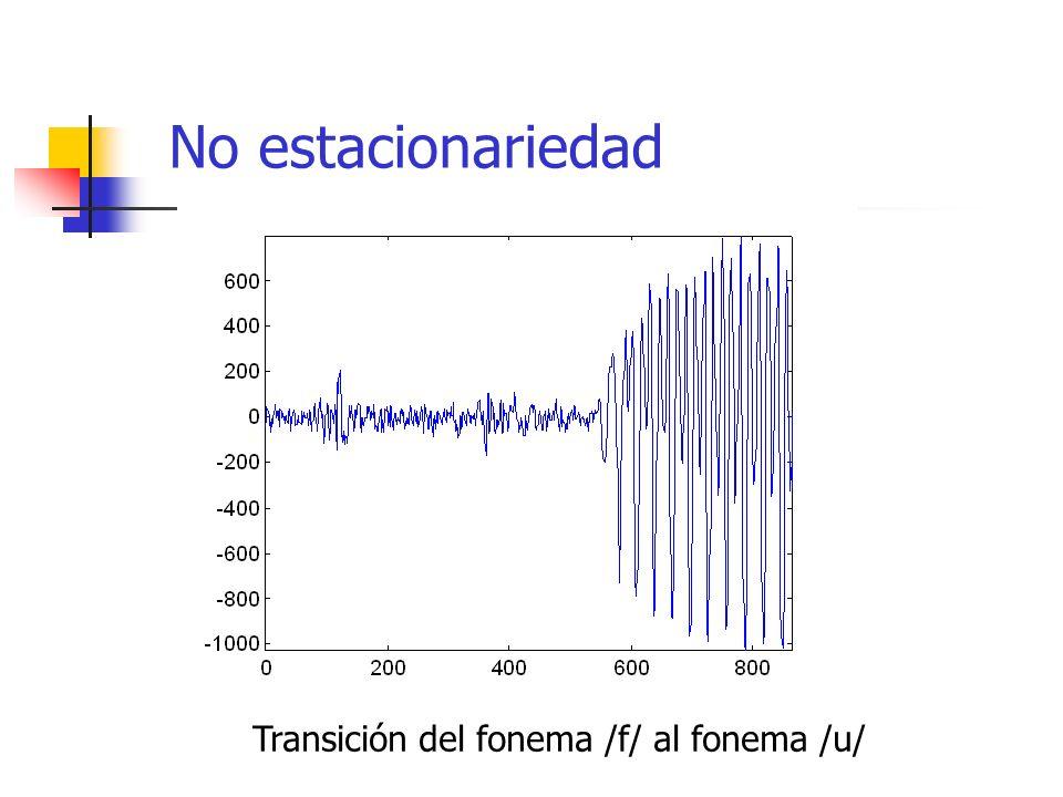 Transición del fonema /f/ al fonema /u/ No estacionariedad