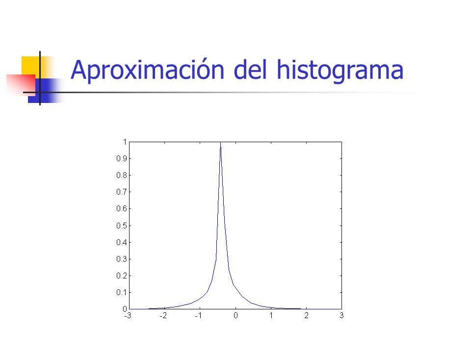 Aproximación del histograma