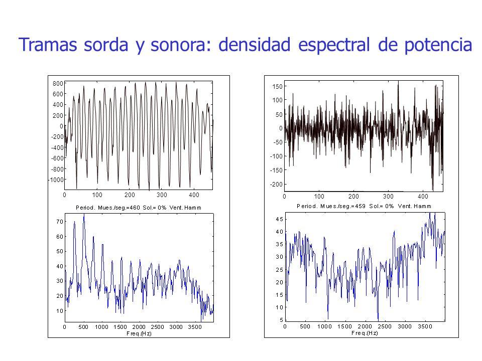 Tramas sorda y sonora: densidad espectral de potencia 0100200300400 -1000 -800 -600 -400 -200 0 200 400 600 800 0100200300 400 -200 -150 -100 -50 0 50