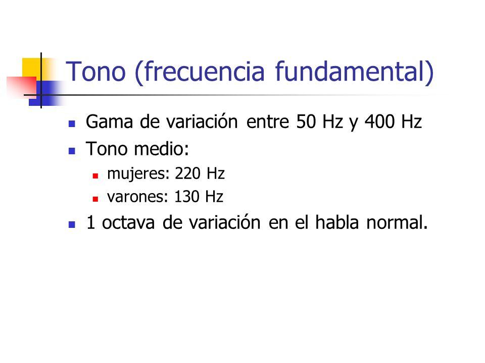 Tono (frecuencia fundamental) Gama de variación entre 50 Hz y 400 Hz Tono medio: mujeres: 220 Hz varones: 130 Hz 1 octava de variación en el habla nor