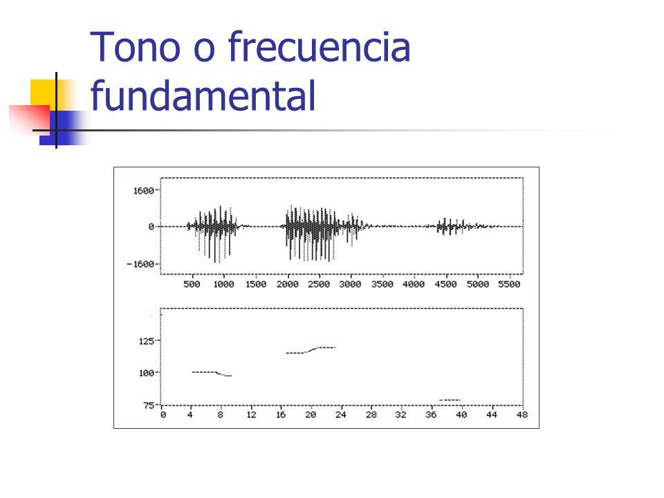 Tono o frecuencia fundamental Hz